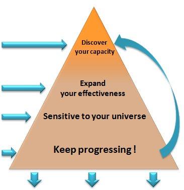 Piramida Mata Ketiga
