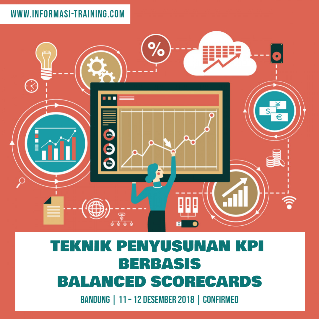 KPI Balanced Scorecards