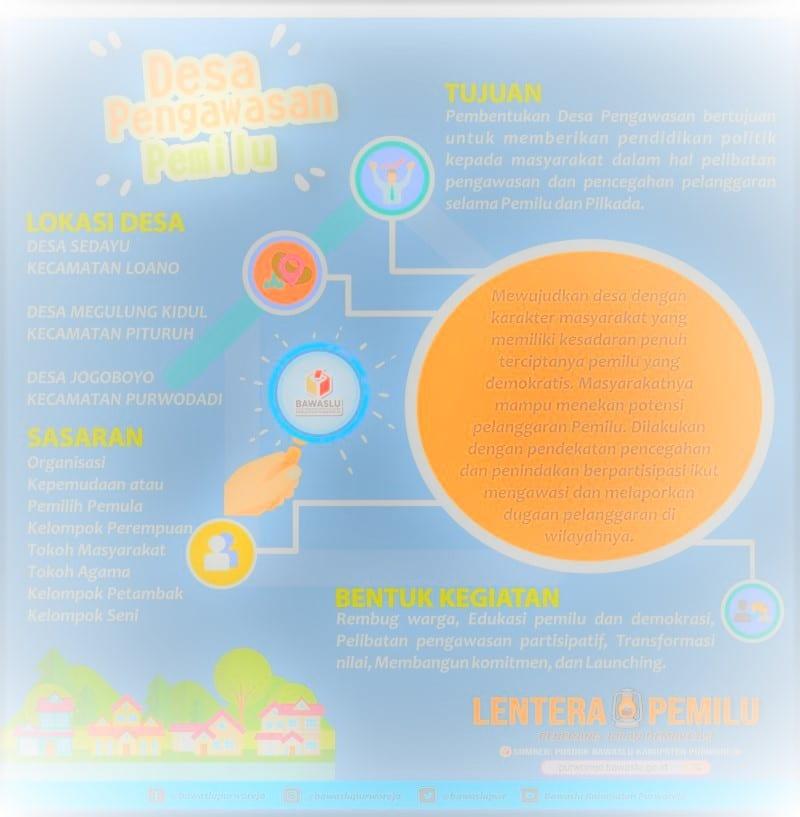 Training infografis